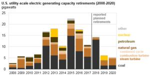 1516590278_20180122_power_plant_retirements